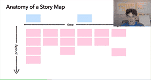 anatomy of a story map